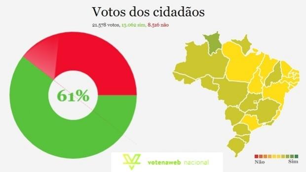 Brazil Gaming Legislation