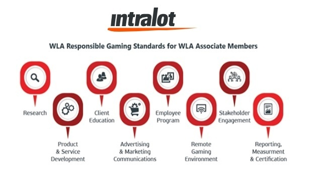 Intralot renews WLA certification on responsable gaming