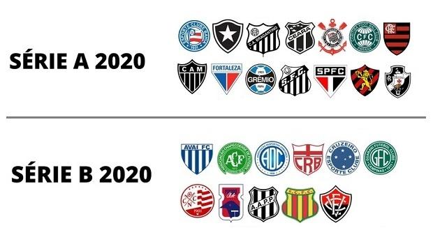 Brazilian serie b betting simple binary options strategies