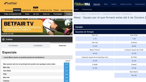Betfair and William Hill propose to bet on Messi's future after leaving Barcelona